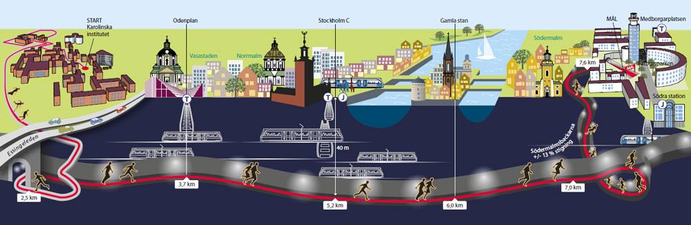 medborgarplatsen stockholm karta Lidingö Nyheter. Lidingösidan   Enda chansen att springa i  medborgarplatsen stockholm karta